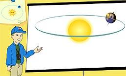 interactive earth orbit seasons - photo #40