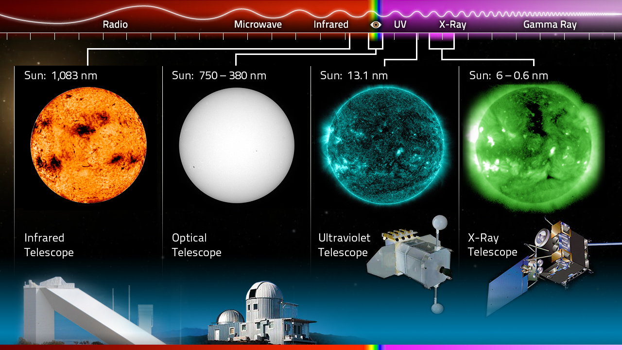 wavelength astronomy - photo #8