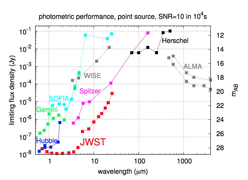 wavelength astronomy - photo #21