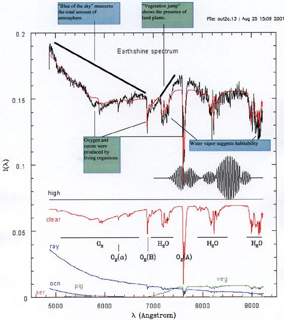 wavelength astronomy - photo #27