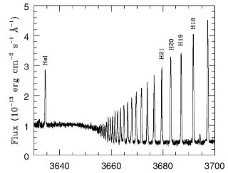 Spectrum of a Small Portion of the Orion Nebula Gas:  The emission lines are part of the Balmer series of hydrogen, near 3680 Å. Note the series convergence to shorter wavelengths. The absorption spectrum of Merope, the reflection nebula, shows lines from the same hydrogen series. The nebular emission arises when stellar photons (from very hot stars) ionize the hydrogen gas. When the resulting electrons and protons recombine, the emission spectrum appears. It is obviously easy for an astronomer to distinguish a reflection nebula from and emission nebulae using their spectra, even though they may both look similar in some images. The spectrum was obtained with the Ultraviolet Visual Echelle Spectrograph on one of the four 8.5 meter telescopes called the Very Large Telescope (this particular one named Kueyen), in Chile. The spectrum took about 600 seconds to record. For more information about this spectrum, see Esteban, C, et al. 2004, MNRAS, 355, 229.