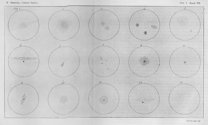 Herschel's Nebulae: William Herschel's drawings of some observed nebulae from The Scientific Papers of Sir William Herschel published in London in 1912 by the Royal Society and the Royal Astronomy Society. It is interesting to recall that Herschel did not know the nature of these objects; that is what he was trying to determine.  Notice, for instance, that there are bright black points next to some of the fuzzy objects. The fuzzy objects are millions of light years away, but the off-center black points are in our Galaxy (less than 0.3 million light years away). In 1754, Emmanuel Kant suggested that this was the case, but it was not proven until 1927.