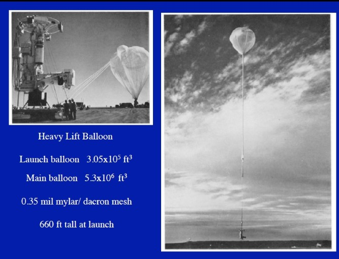 Stratoscope II Launch: The Stratoscope II telescope and launch balloon just before and just after launch. For more information about Stratoscope II, see Danielson, R. E., AmSci, 51, 375.