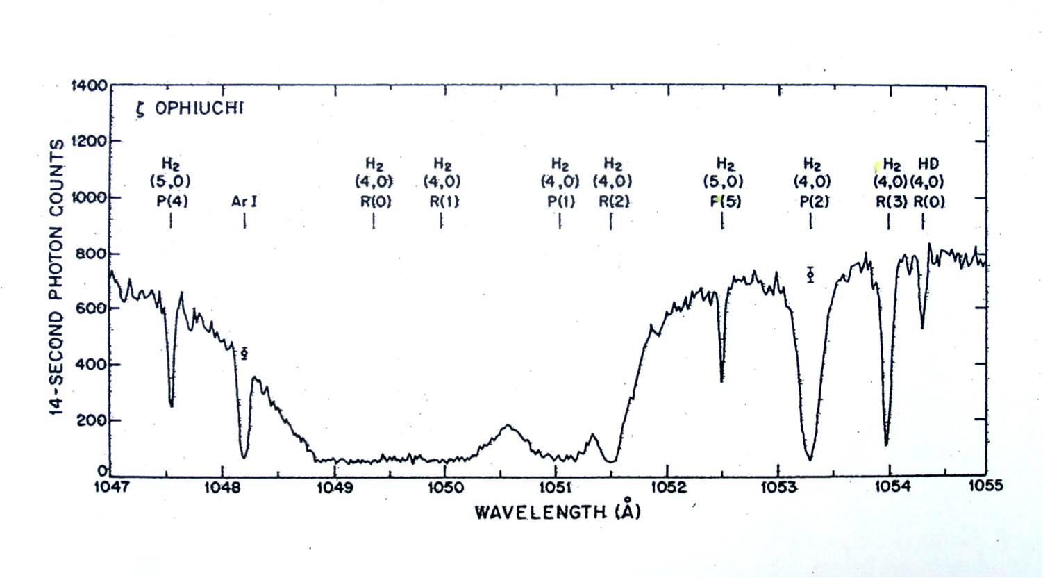 wavelength astronomy - photo #29