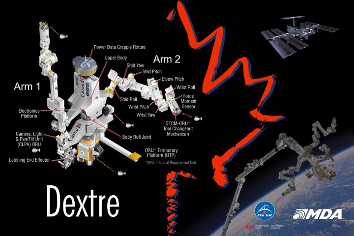 The Dextre Space Robot